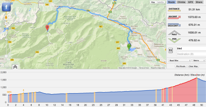 The route profile for our day... a fair amount of climbing!